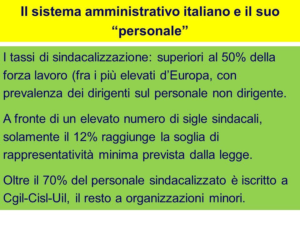 Il sistema amministrativo italiano e il suo personale I tassi di sindacalizzazione: superiori al 50% della forza lavoro (fra i più elevati dEuropa, con prevalenza dei dirigenti sul personale non dirigente.