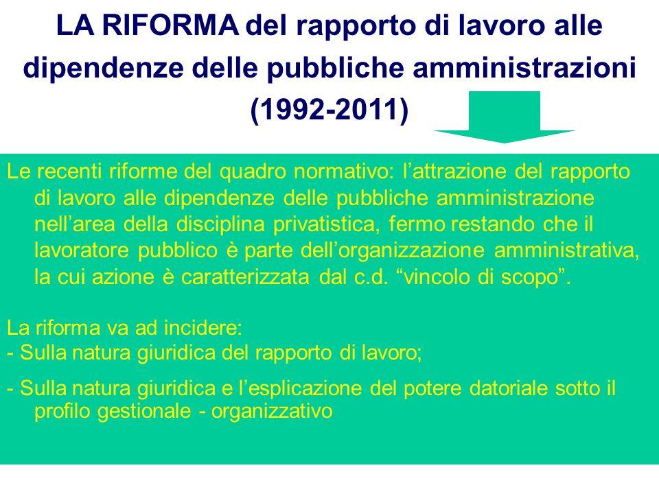 LA RIFORMA del rapporto di lavoro alle dipendenze delle pubbliche amministrazioni (1992-2011) Le recenti riforme del quadro normativo: lattrazione del
