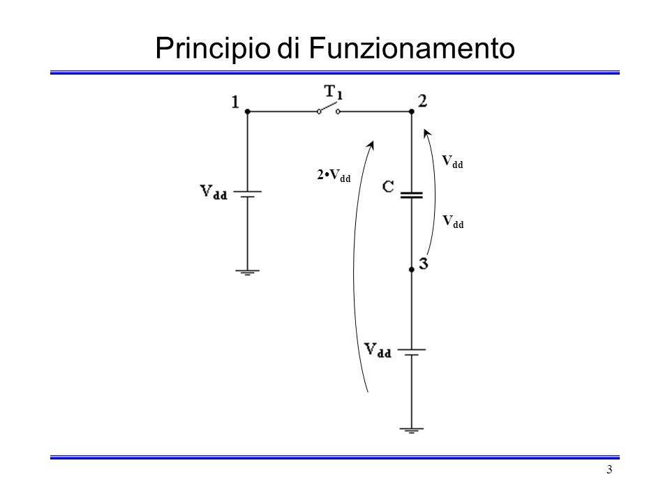 3 Principio di Funzionamento V dd 2V dd