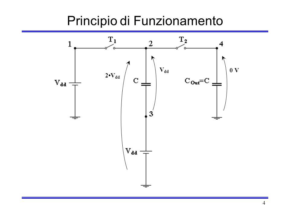 4 V dd 2V dd Principio di Funzionamento V dd 2V dd 0 V