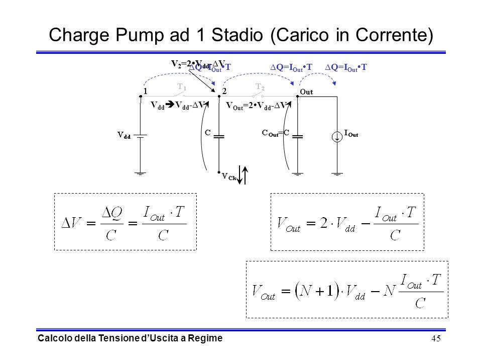 45 Charge Pump ad 1 Stadio (Carico in Corrente) Calcolo della Tensione dUscita a Regime Q=I Out T V dd V dd V dd -V V 2 =2V dd V Out =2V dd -V V 2 =2V dd -V