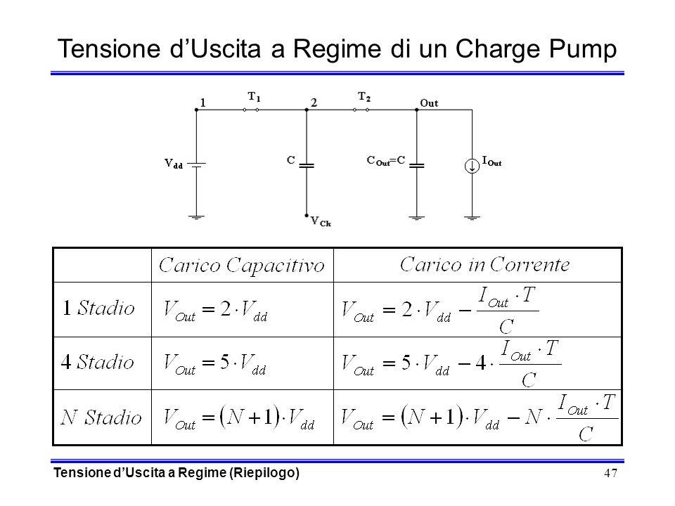 47 Tensione dUscita a Regime di un Charge Pump Tensione dUscita a Regime (Riepilogo)