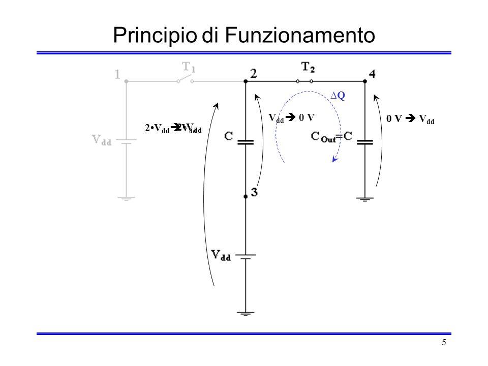 5 Q Principio di Funzionamento 2V dd 0 V V dd 0 V 2V dd V dd 0 V V dd
