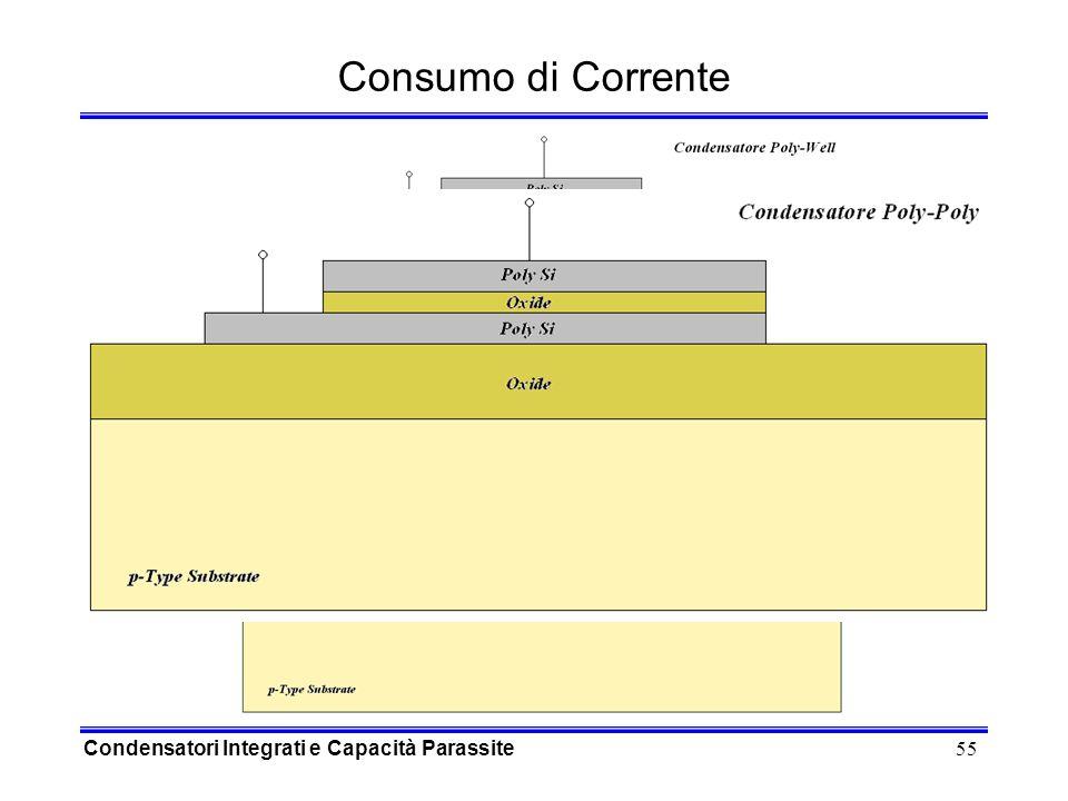 55 Consumo di Corrente Condensatori Integrati e Capacità Parassite