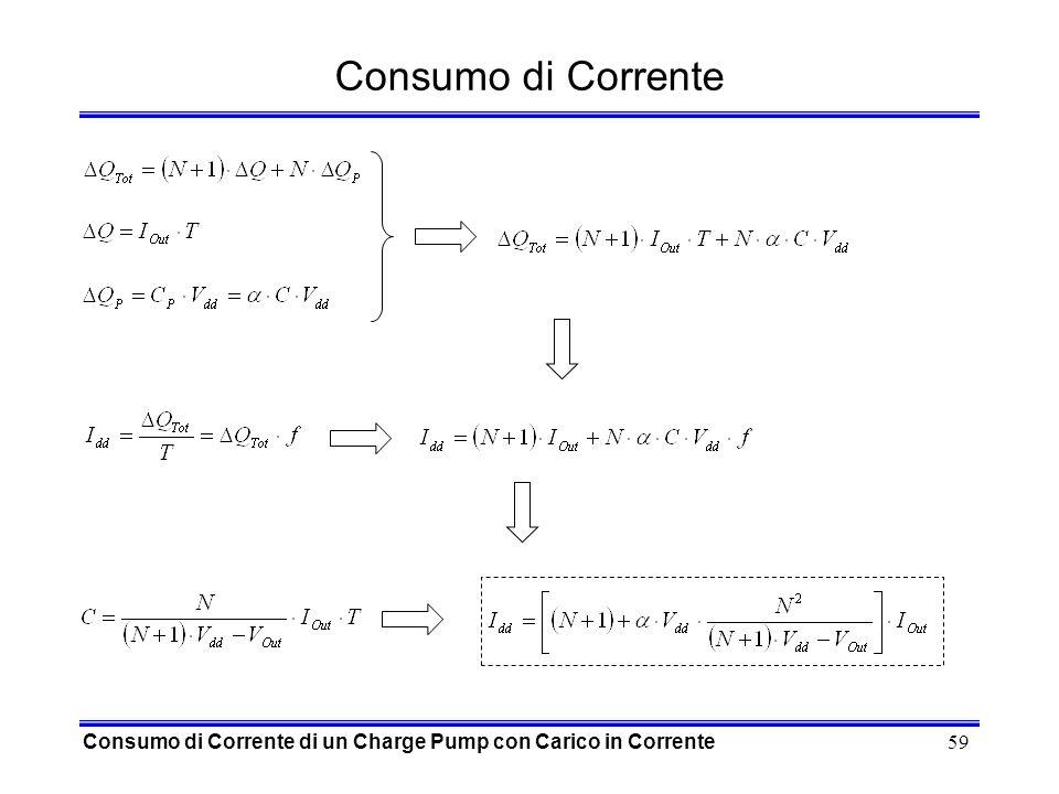 59 Consumo di Corrente Consumo di Corrente di un Charge Pump con Carico in Corrente