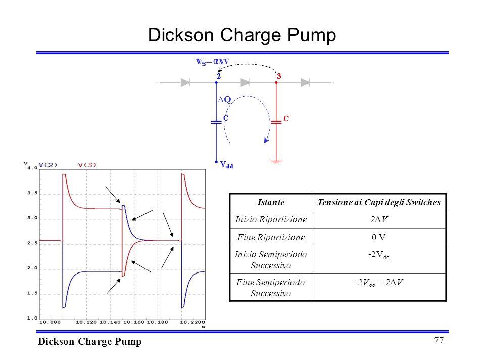 77 V S = 0 V Dickson Charge Pump Q IstanteTensione ai Capi degli Switches Inizio Ripartizione2V2V Fine Ripartizione0 V Inizio Semiperiodo Successivo -2V dd Fine Semiperiodo Successivo -2V dd + 2V V S = 2V