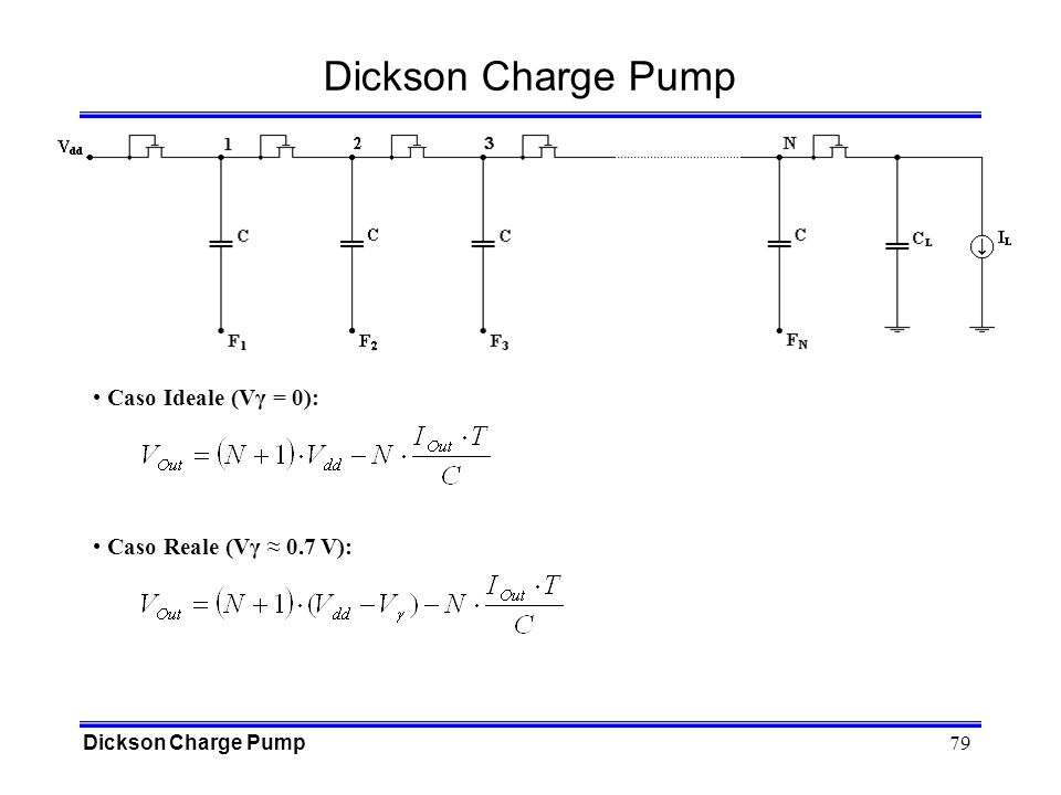 79 Dickson Charge Pump Caso Ideale (Vγ = 0): Caso Reale (Vγ 0.7 V):
