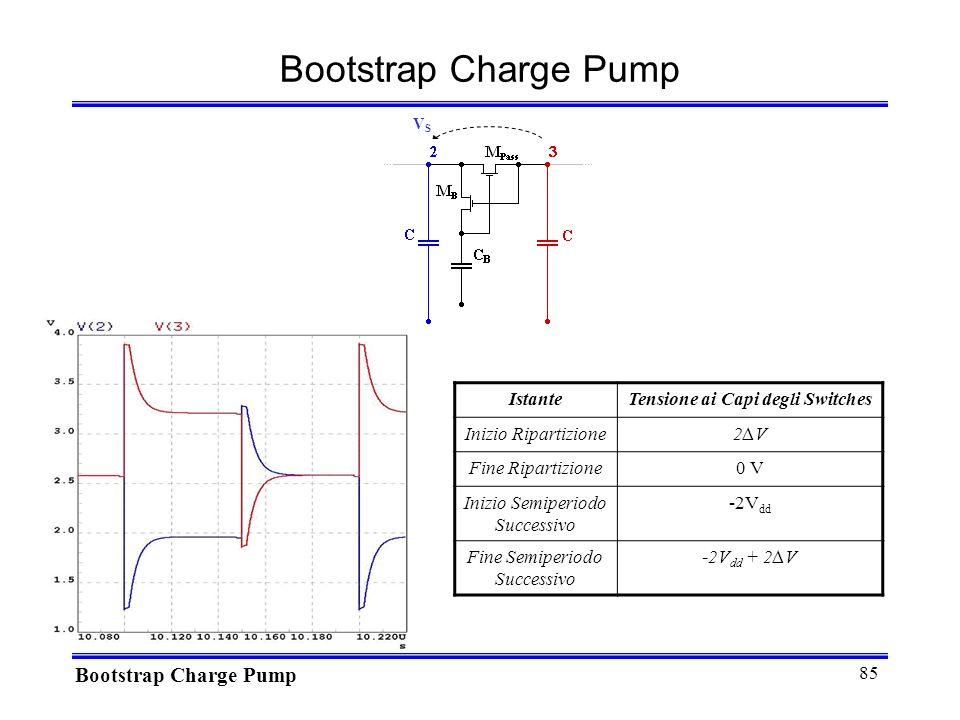85 VSVS Bootstrap Charge Pump IstanteTensione ai Capi degli Switches Inizio Ripartizione2V2V Fine Ripartizione0 V Inizio Semiperiodo Successivo -2V dd Fine Semiperiodo Successivo -2V dd + 2V