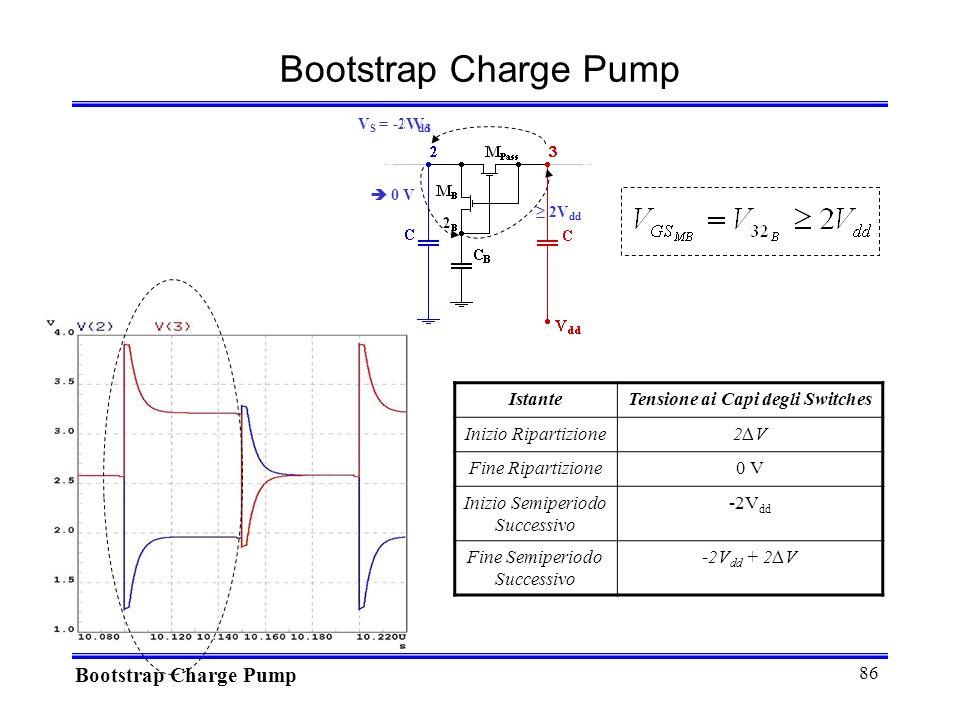 86 V S = -2V dd VSVS Bootstrap Charge Pump IstanteTensione ai Capi degli Switches Inizio Ripartizione2V2V Fine Ripartizione0 V Inizio Semiperiodo Successivo -2V dd Fine Semiperiodo Successivo -2V dd + 2V 0 V 2V dd