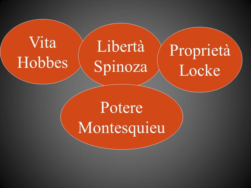 Vita Hobbes Libertà Spinoza Potere Montesquieu Proprietà Locke