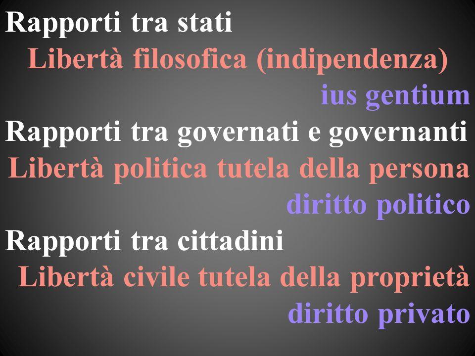 Rapporti tra stati Libertà filosofica (indipendenza) ius gentium Rapporti tra governati e governanti Libertà politica tutela della persona diritto pol