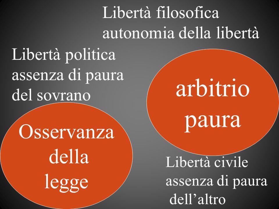 Libertà filosofica autonomia della libertà Libertà politica assenza di paura del sovrano Libertà civile assenza di paura dellaltro arbitrio paura Osse