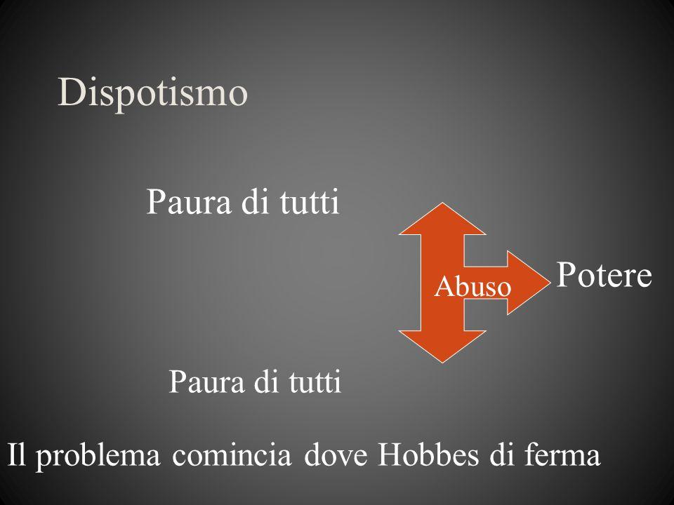 Dispotismo Paura di tutti Potere Paura di tutti Abuso Il problema comincia dove Hobbes di ferma