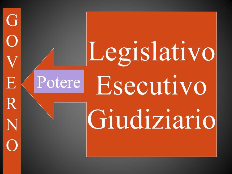 GOVERNOGOVERNO Legislativo Esecutivo Giudiziario Potere