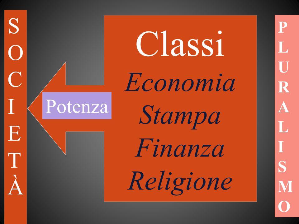 SOCIETÀSOCIETÀ Classi Economia Stampa Finanza Religione PLURALISMOPLURALISMO