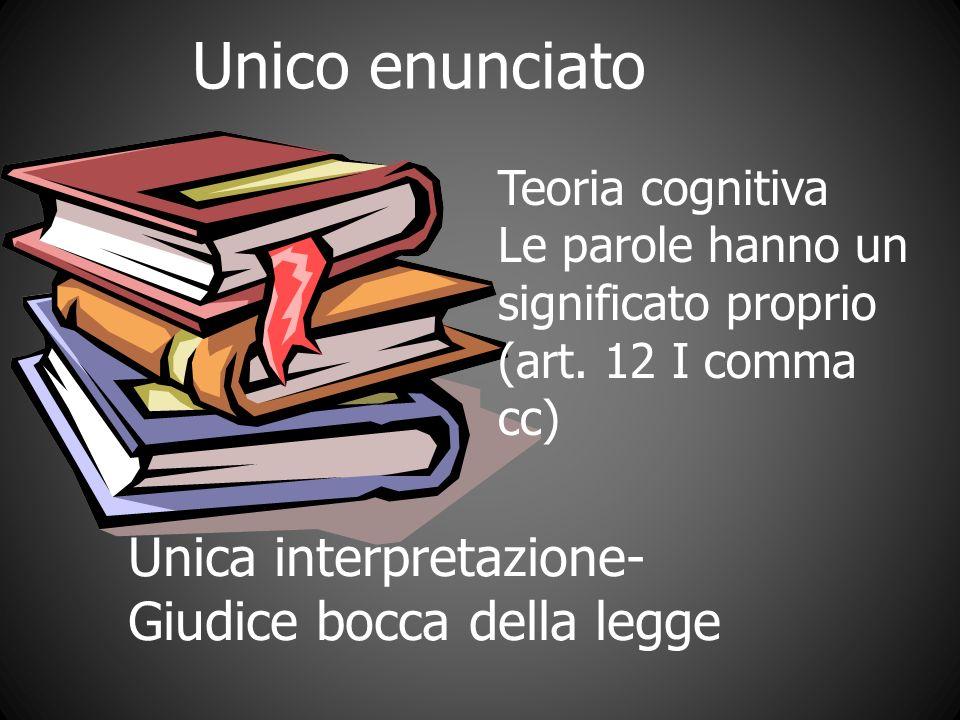 Unico enunciato Unica interpretazione- Giudice bocca della legge Teoria cognitiva Le parole hanno un significato proprio (art. 12 I comma cc)