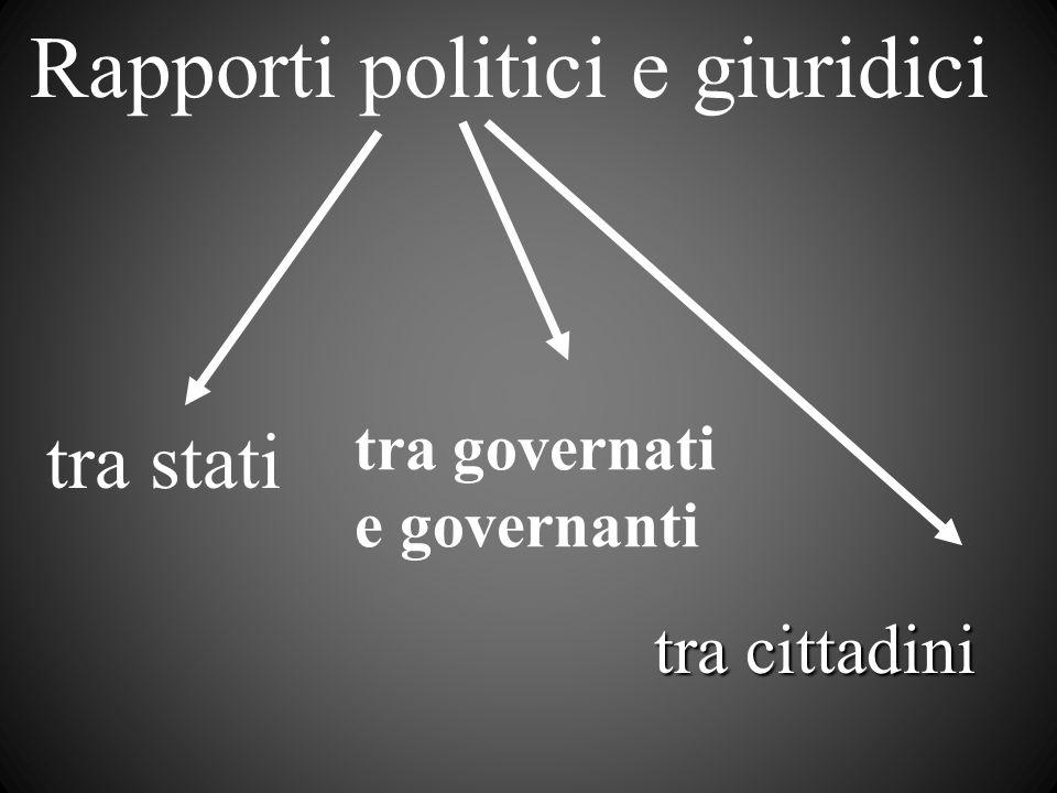 Rapporti politici e giuridici tra stati tra governati e governanti tra cittadini