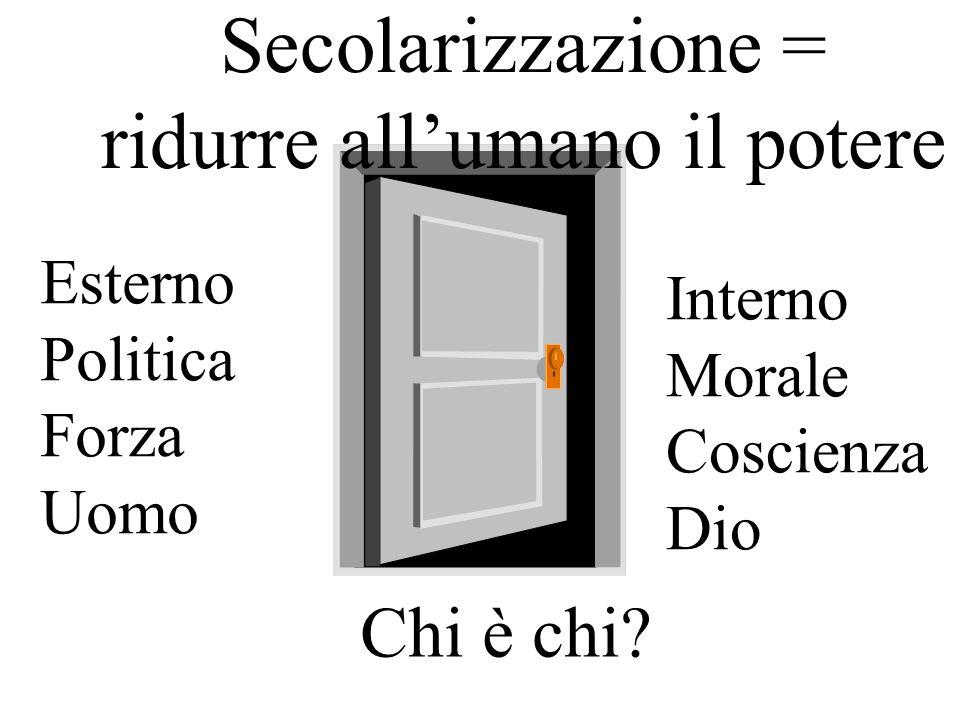 Secolarizzazione = ridurre allumano il potere Esterno Politica Forza Uomo Interno Morale Coscienza Dio Chi è chi?