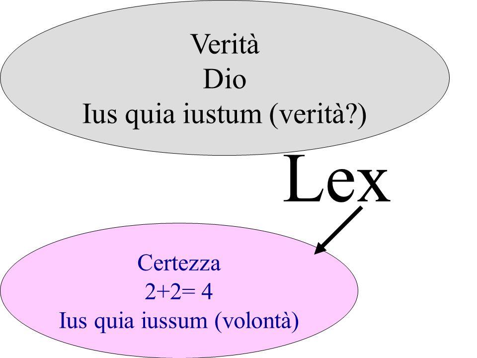 Verità Dio Ius quia iustum (verità?) Certezza 2+2= 4 Ius quia iussum (volontà) Lex