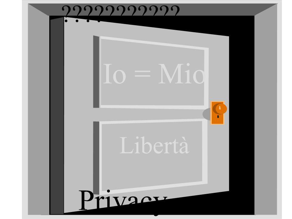 ??????????? Privacy SogggettoSogggetto Io = Mio Libertà