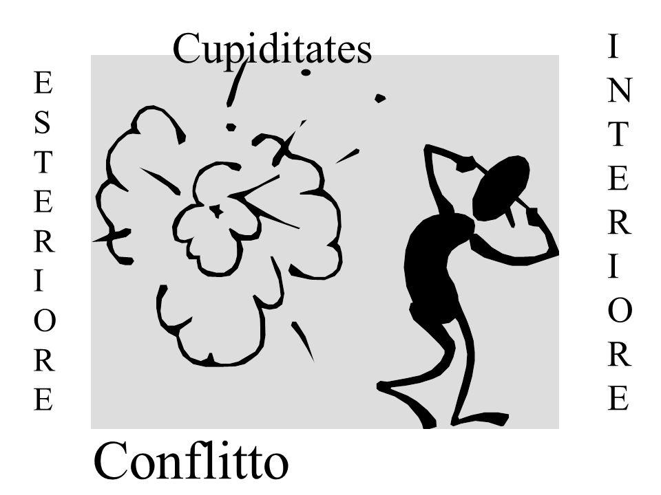 Cupiditates Conflitto ESTERIOREESTERIORE INTERIOREINTERIORE