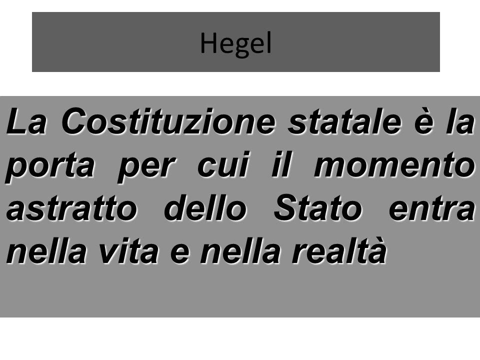 Hegel La Costituzione statale è la porta per cui il momento astratto dello Stato entra nella vita e nella realtà
