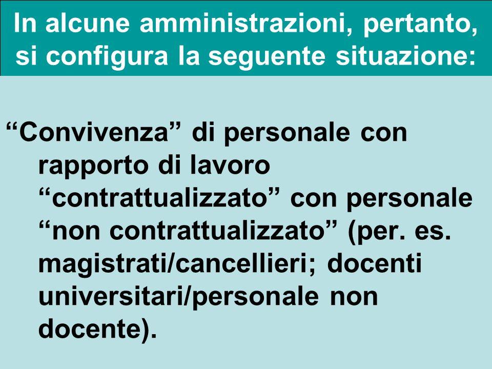 In alcune amministrazioni, pertanto, si configura la seguente situazione: Convivenza di personale con rapporto di lavoro contrattualizzato con persona
