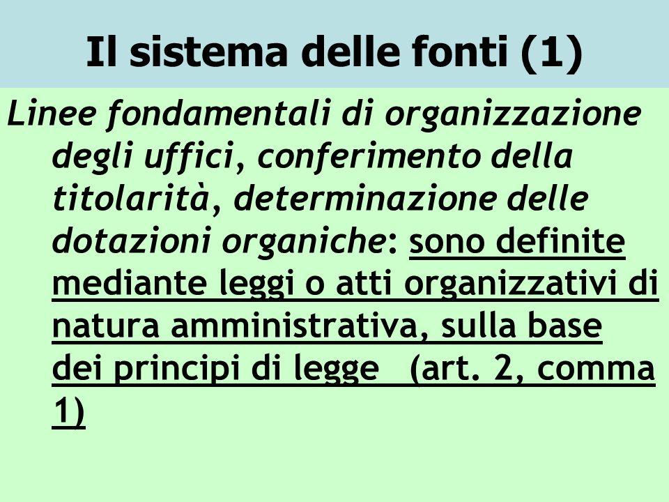 Il sistema delle fonti (1) Linee fondamentali di organizzazione degli uffici, conferimento della titolarità, determinazione delle dotazioni organiche: