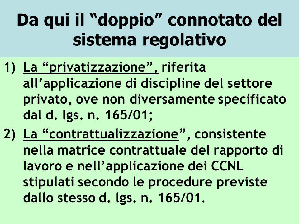 Da qui il doppio connotato del sistema regolativo 1)La privatizzazione, riferita allapplicazione di discipline del settore privato, ove non diversamen