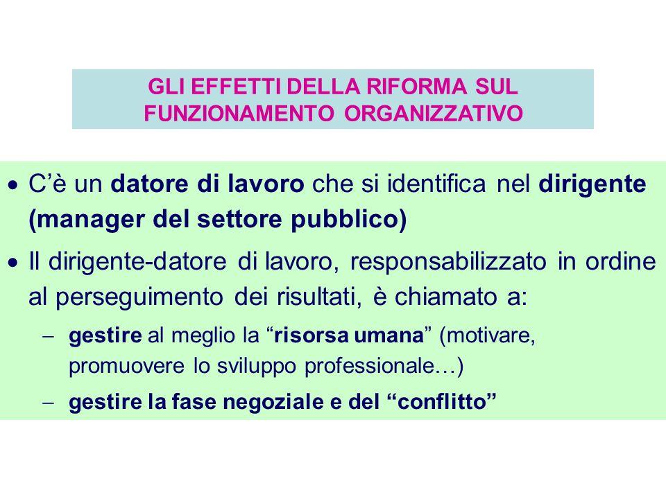 Il sistema delle fonti (2) I rapporti di lavoro: sono disciplinati mediante il codice civile (libro V, capo I, tit.