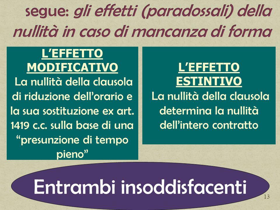 LEFFETTO MODIFICATIVO La nullità della clausola di riduzione dellorario e la sua sostituzione ex art.