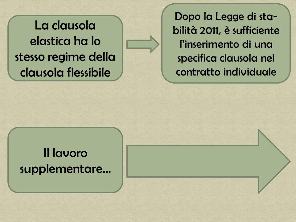 La clausola elastica ha lo stesso regime della clausola flessibile Dopo la Legge di sta- bilità 2011, è sufficiente linserimento di una specifica clausola nel contratto individuale Il lavoro supplementare…