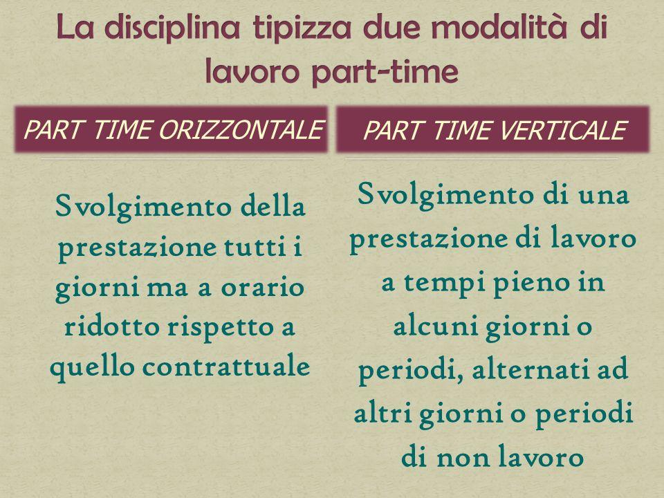 PART TIME ORIZZONTALE Svolgimento della prestazione tutti i giorni ma a orario ridotto rispetto a quello contrattuale Svolgimento di una prestazione di lavoro a tempi pieno in alcuni giorni o periodi, alternati ad altri giorni o periodi di non lavoro PART TIME VERTICALE