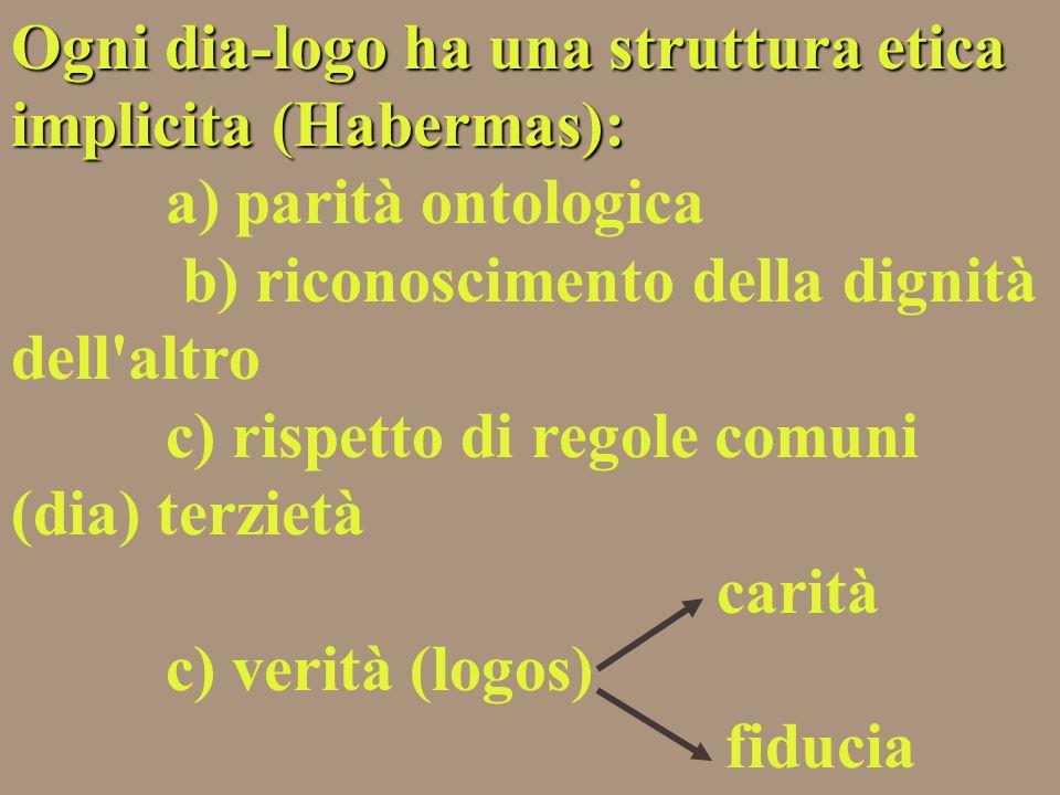 Ogni dia-logo ha una struttura etica implicita (Habermas): a) parità ontologica b) riconoscimento della dignità dell'altro c) rispetto di regole comun
