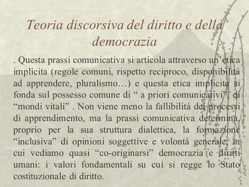 Teoria discorsiva del diritto e della democrazia. Questa prassi comunicativa si articola attraverso unetica implicita (regole comuni, rispetto recipro
