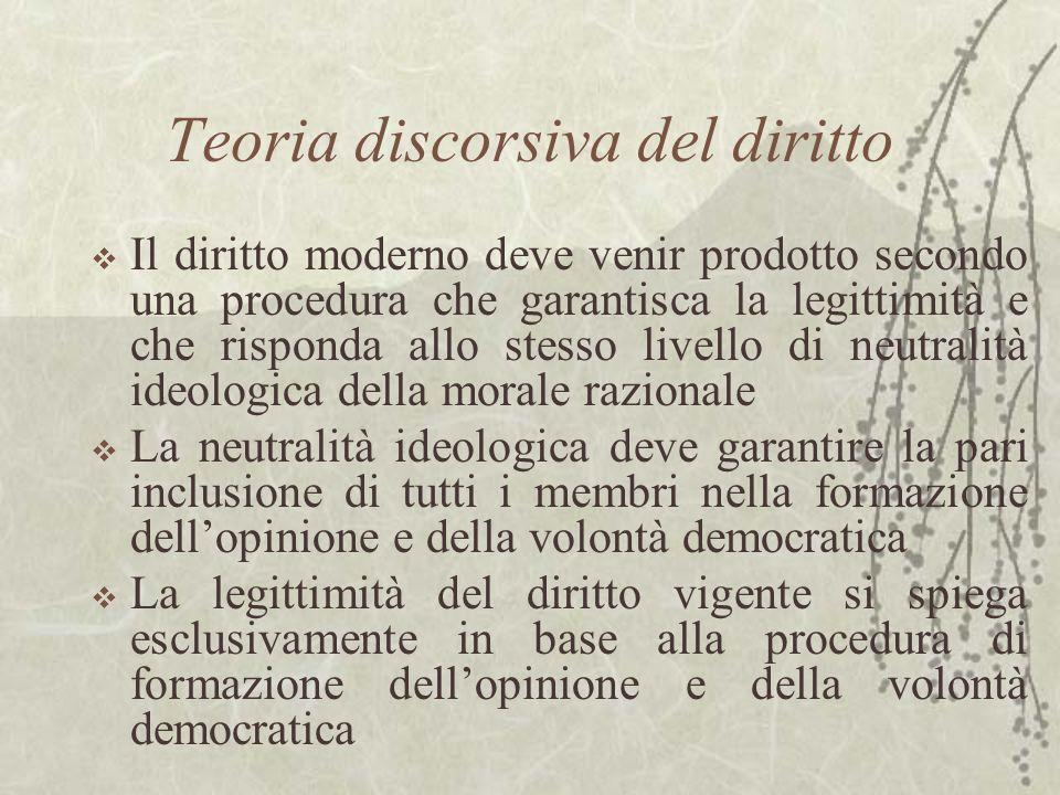 Teoria discorsiva del diritto Il diritto moderno deve venir prodotto secondo una procedura che garantisca la legittimità e che risponda allo stesso li