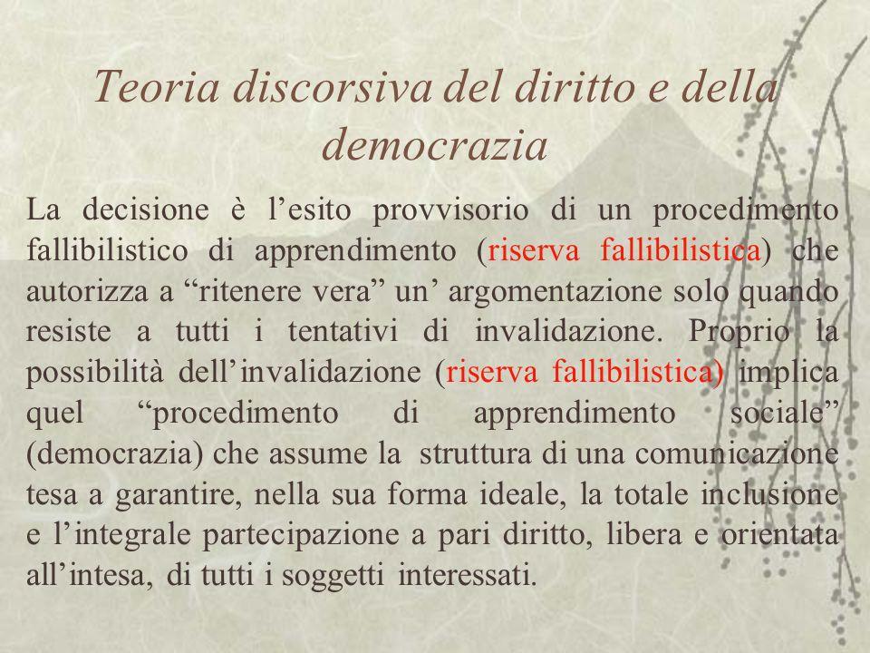 Teoria discorsiva del diritto e della democrazia La decisione è lesito provvisorio di un procedimento fallibilistico di apprendimento (riserva fallibi