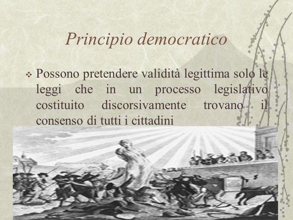 Principio democratico Possono pretendere validità legittima solo le leggi che in un processo legislativo costituito discorsivamente trovano il consens