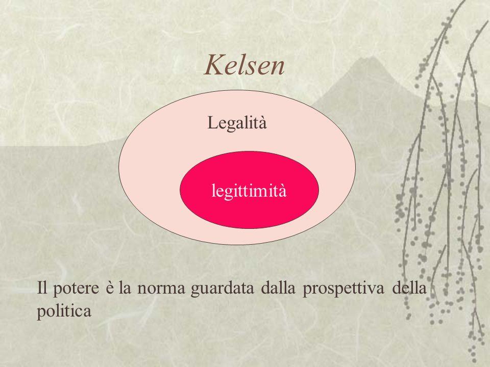 Kelsen Legalità legittimità Il potere è la norma guardata dalla prospettiva della politica