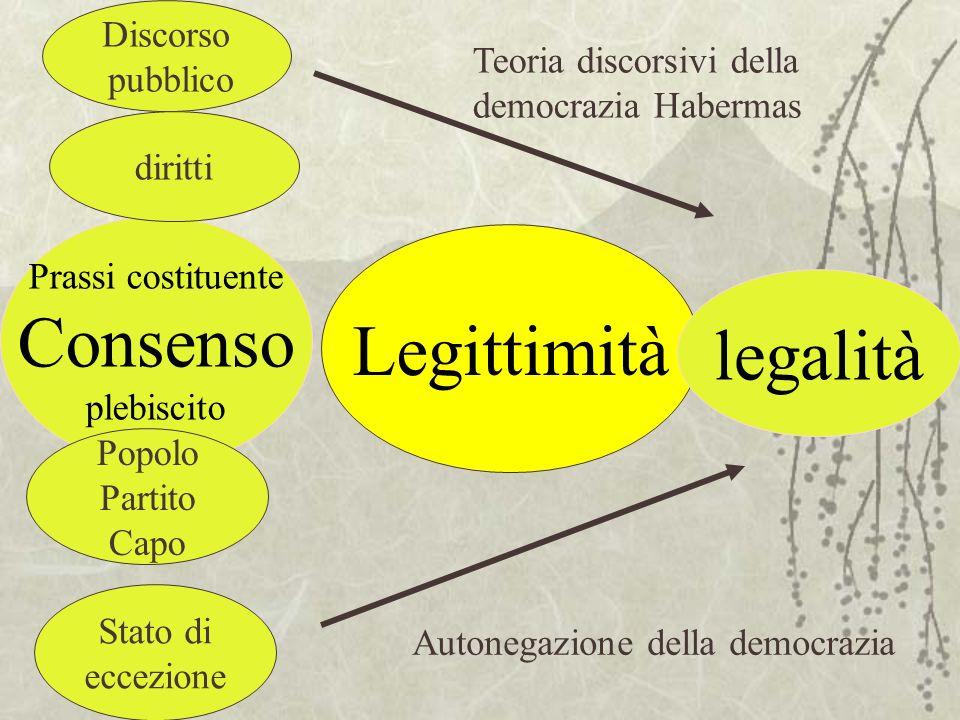 Prassi costituente Consenso plebiscito Legittimità legalità Stato di eccezione Discorso pubblico Autonegazione della democrazia Teoria discorsivi dell