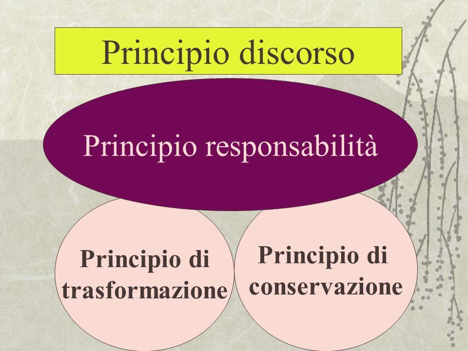 Principio discorso Principio di trasformazione Principio di conservazione Principio responsabilità