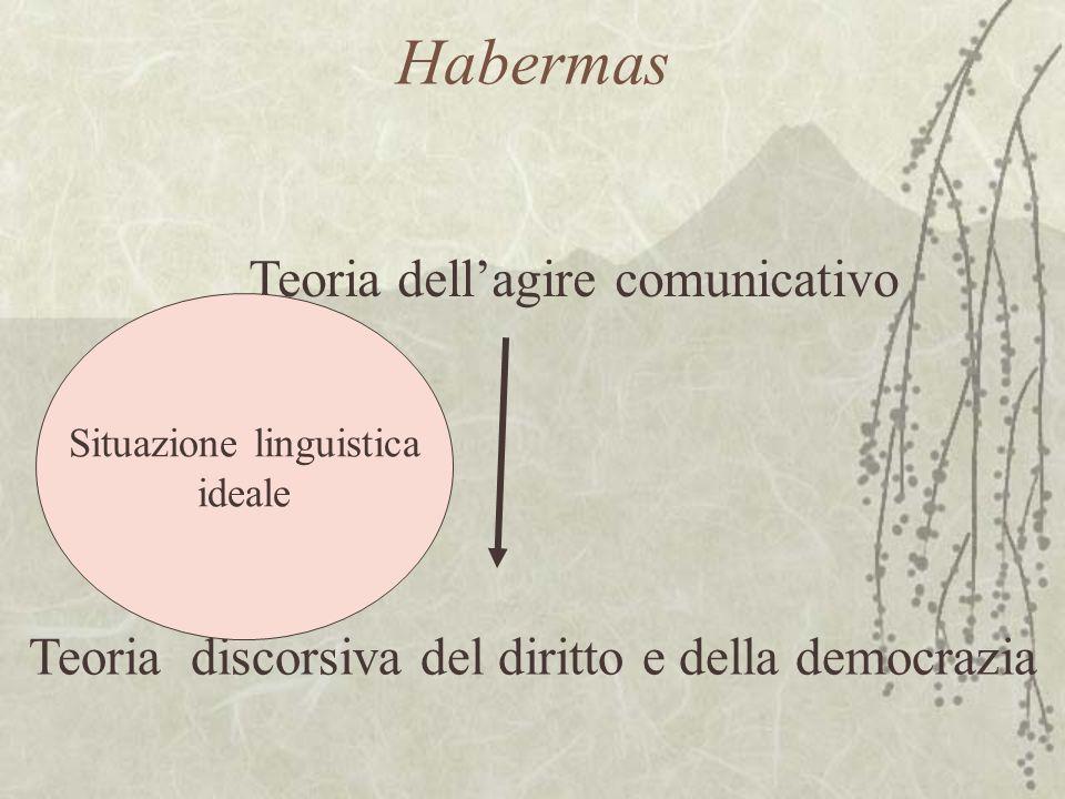 Habermas Teoria dellagire comunicativo Teoria discorsiva del diritto e della democrazia Situazione linguistica ideale
