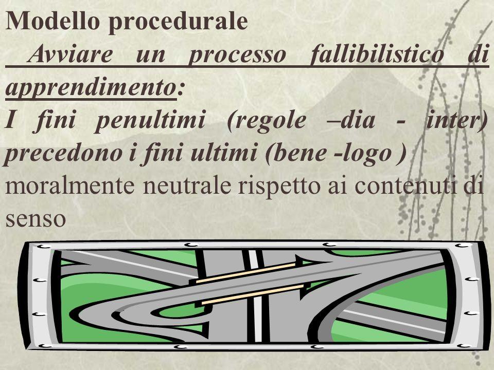 Modello procedurale Avviare un processo fallibilistico di apprendimento: I fini penultimi (regole –dia - inter) precedono i fini ultimi (bene -logo )