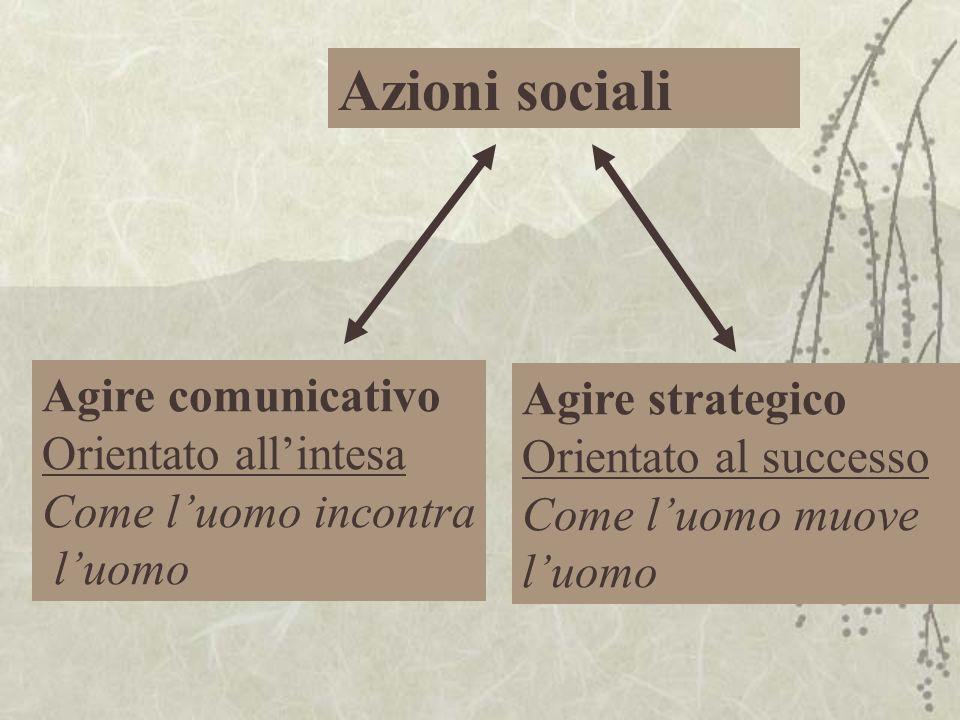 Azioni sociali Agire comunicativo Orientato allintesa Come luomo incontra luomo Agire strategico Orientato al successo Come luomo muove luomo