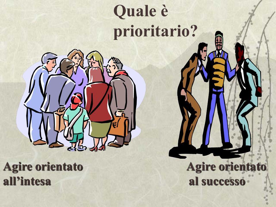 Agire orientato Agire orientato allintesa al successo Quale è prioritario?