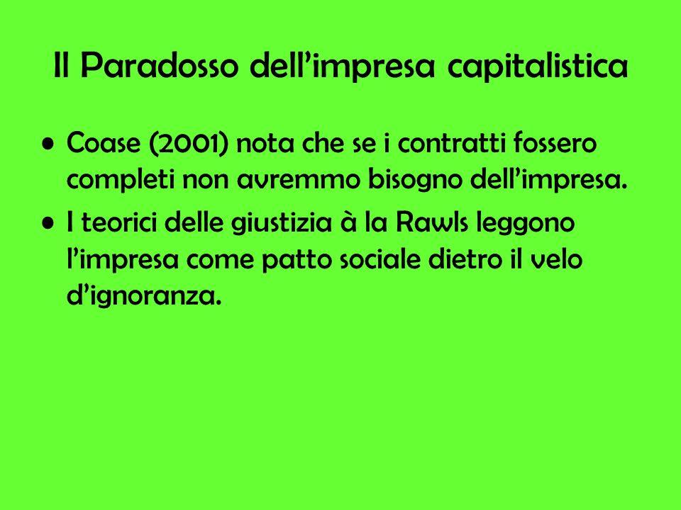 Il Paradosso dellimpresa capitalistica Coase (2001) nota che se i contratti fossero completi non avremmo bisogno dellimpresa.