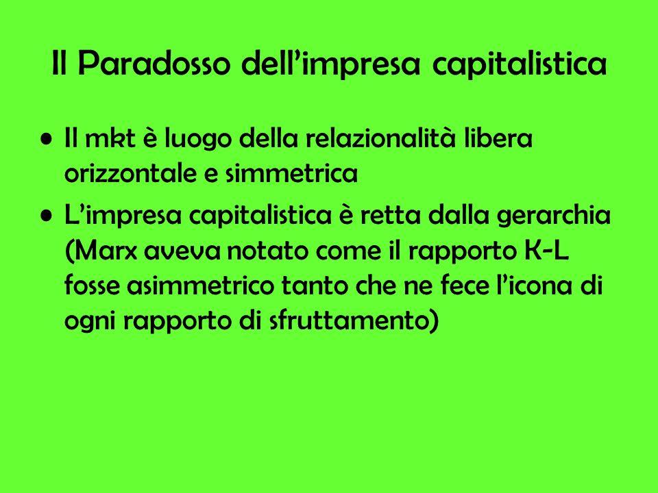 Il Paradosso dellimpresa capitalistica Il mkt è luogo della relazionalità libera orizzontale e simmetrica Limpresa capitalistica è retta dalla gerarchia (Marx aveva notato come il rapporto K-L fosse asimmetrico tanto che ne fece licona di ogni rapporto di sfruttamento)