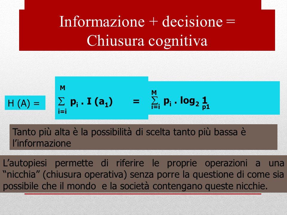 M p i. I (a 1 ) = i=i H (A) = M p i. log 2 1 i=i p1 Tanto più alta è la possibilità di scelta tanto più bassa è linformazione Informazione + decisione