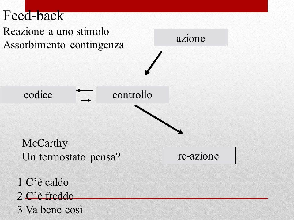 codicecontrollo azione re-azione Feed-back Reazione a uno stimolo Assorbimento contingenza McCarthy Un termostato pensa? 1 Cè caldo 2 Cè freddo 3 Va b