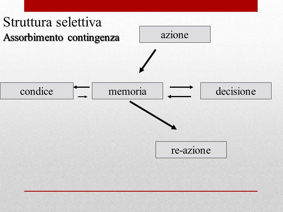 condicememoriadecisione azione re-azione Struttura selettiva Assorbimento contingenza